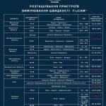 Сколько нарушений зафиксировали TruCAM на дорогах Днепропетровщины