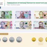 Нацбанк вводит в оборот обновленные 5 и 50 гривен: как выглядит новый дизайн купюр, — ФОТО