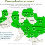 Днепропетровская область вошла в пятерку областей по приросту сельхоз производства
