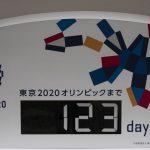 Літні Олімпійські ігри «відкладуть» – член МОК