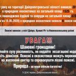 6 пожаров за сутки: спасатели просят жителей Днепропетровщины не сжигать траву, — ФОТО