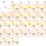 От +29 до +39: какой будет погода в Днепре в июле
