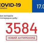 В Украине зарегистрирован новый антирекорд по количеству заражений COVID-19