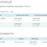 В Днепре проведут ремонт сантехсистем за 2,5 миллионов гривен: адреса